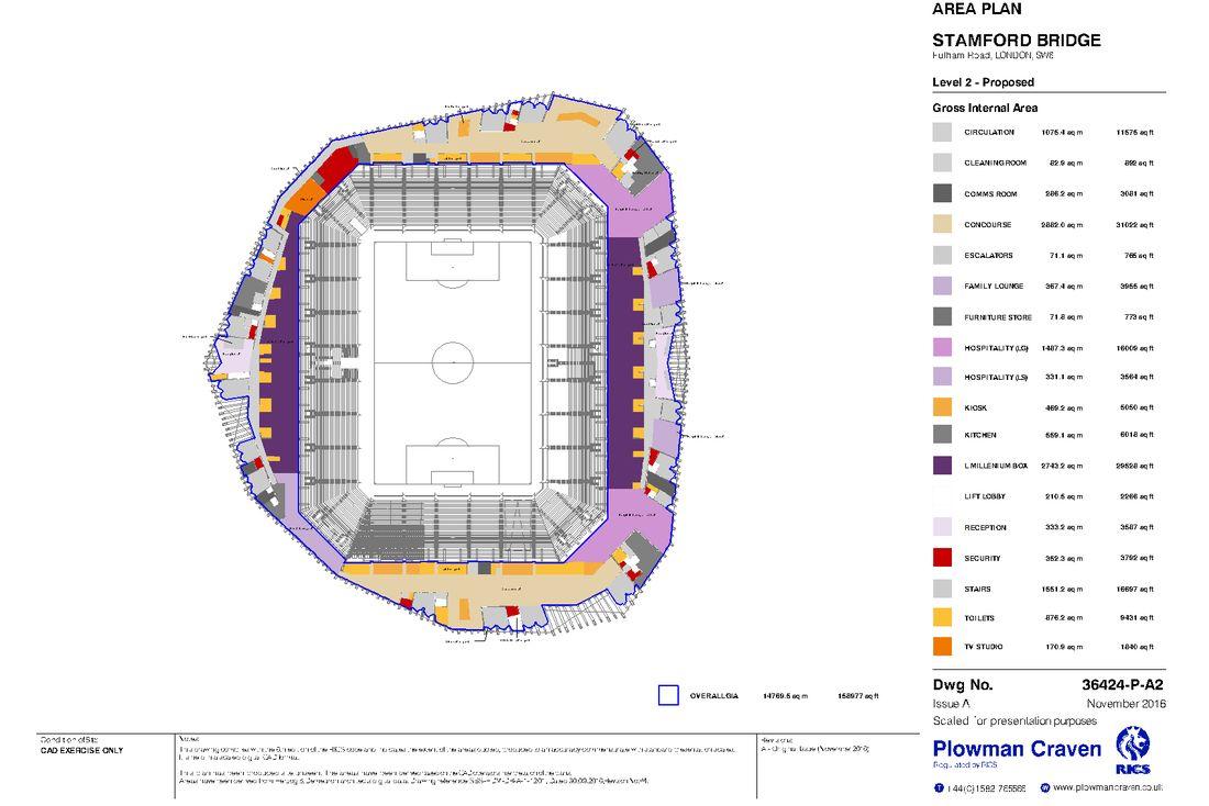 New stadium area plan