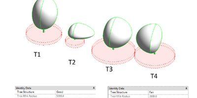 Pc Enviro Bim Tree Analysis