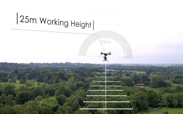Drone Survey & Inspection Solutions for Property, Rail & Infrastructure